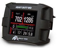 Performance Meters & Data Loggers
