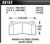 Hawk HB193W.670 - Hawk DTC-30 Circle Track Brake Pads