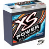 XS Power D680XS Power D-Series Batteries