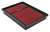 Spectre HPR8606 - Spectre HPR Replacement Air Filters