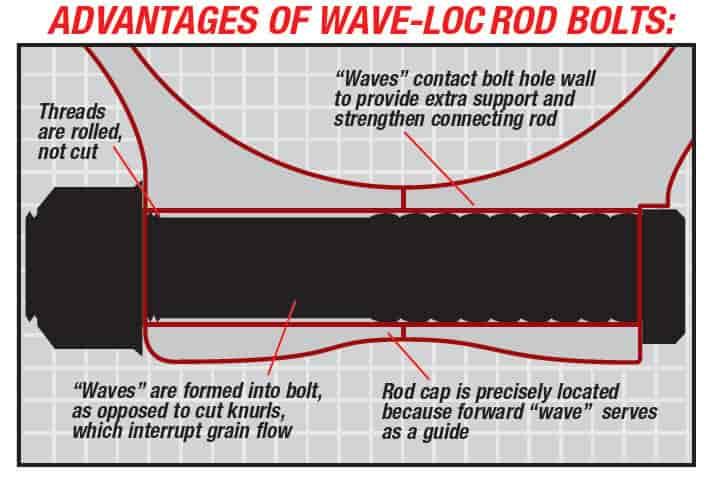 ARP Rod Bolt Kit Small Block Chevy 305-350 & 409
