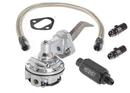 JEGS Performance Products 15955K