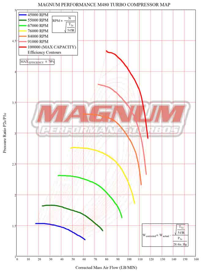 659 608078b115bwturbomap magnum performance turbos m480 78 turbochargers jegs on jegs roll control wiring diagram