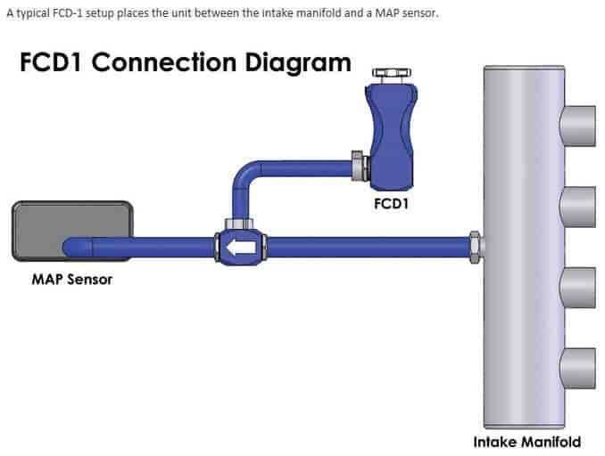 gsl electric brake controller instructions pdf