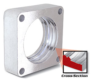 Trans Dapt 2572 - Trans Dapt Performance Products Torque-Curve EFI Spacers