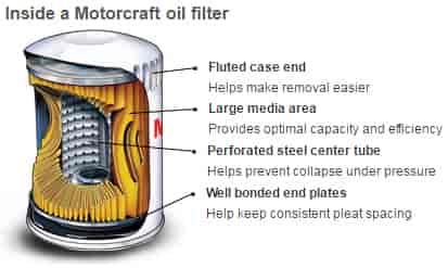 2016 Lincoln Mkt >> Motorcraft FL500S: Oil Filter FL500S | JEGS
