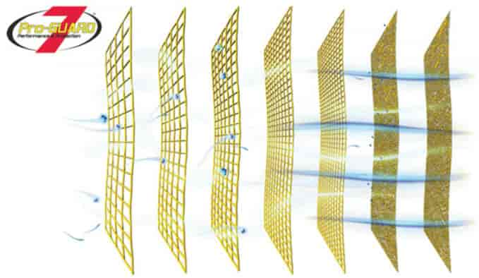 /photos/0/048/048-proguard7.jpg