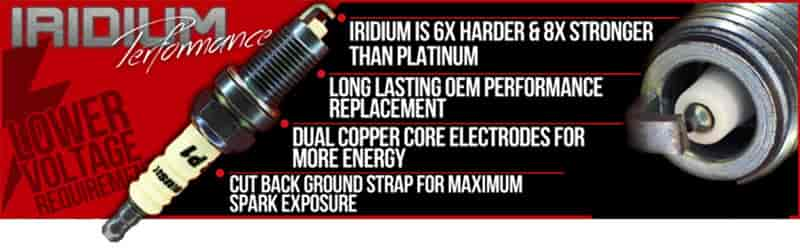 Subaru Oil Consumption >> Brisk USA P8MR14YIR-9: Iridium Performance Spark Plug 12mm | JEGS