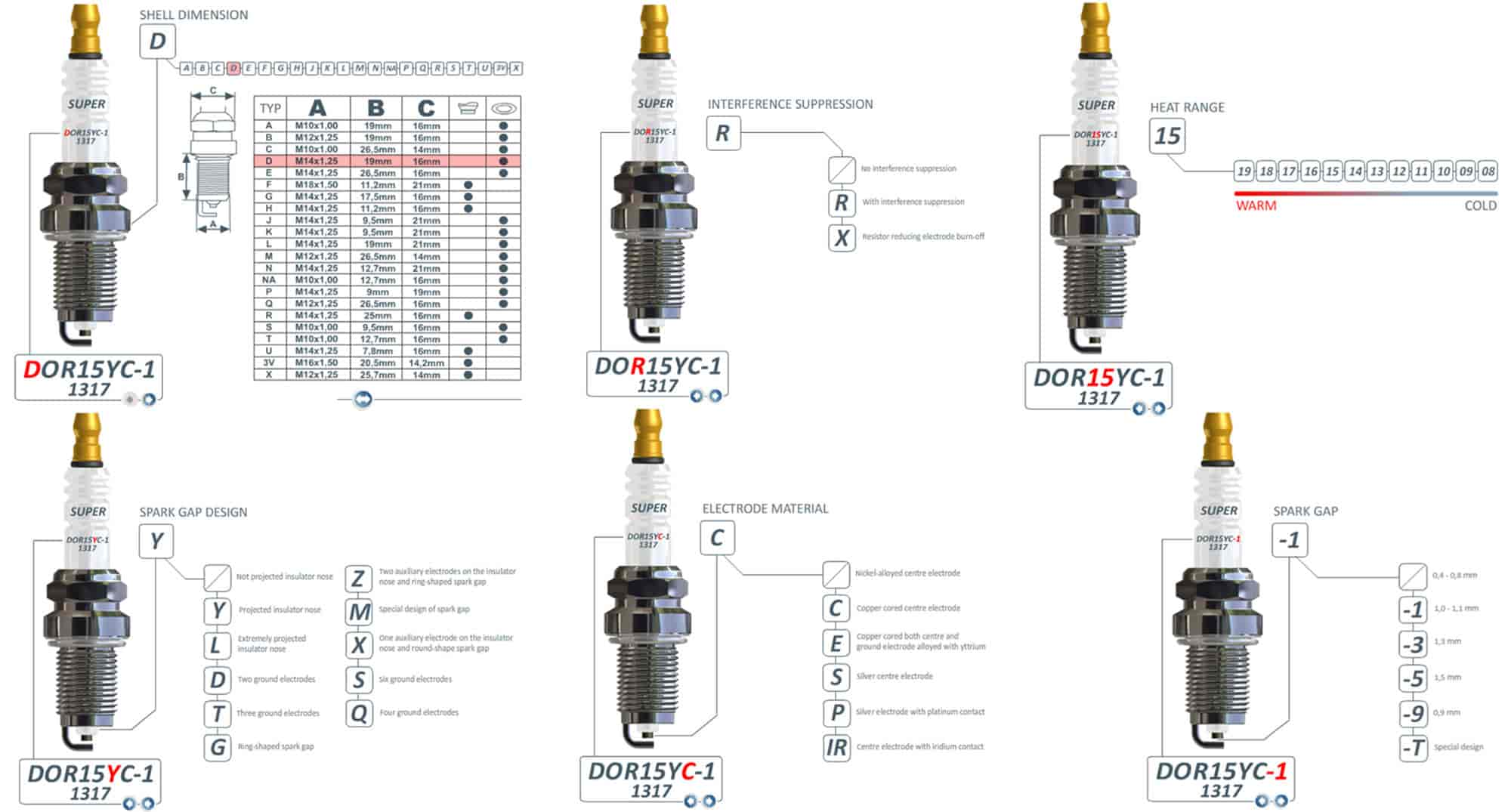 084 sparkchart brisk usa rr15bsxc premium evo spark plug 14mm thread jegs  at eliteediting.co