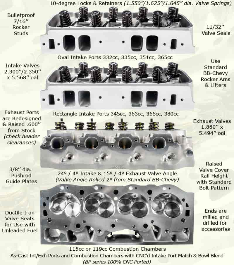 Brodix BBC BB-3 XTRA Series Aluminum Cylinder Heads | JEGS