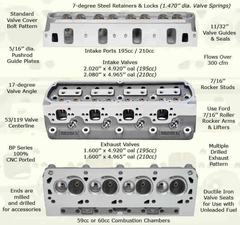 Brodix Small Block Ford LH Series Aluminum Cylinder Heads | JEGS