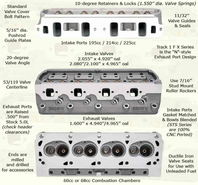 Brodix STS Track 1 T1 F 225 Series Cylinder Head 225cc Intake Ports