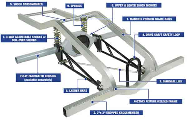 Competition Engineering Ladder Bar/Link Rear Frame Rails & Kits | JEGS