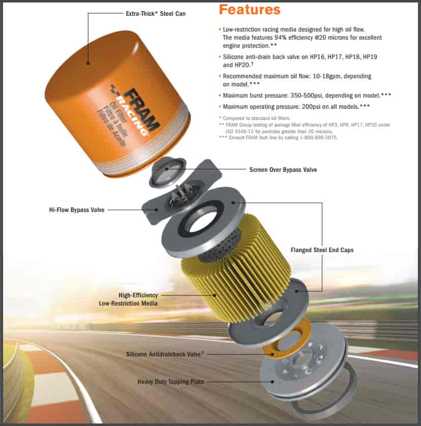 Fram HP Series Oil Filter for Ford 5 0L Coyote