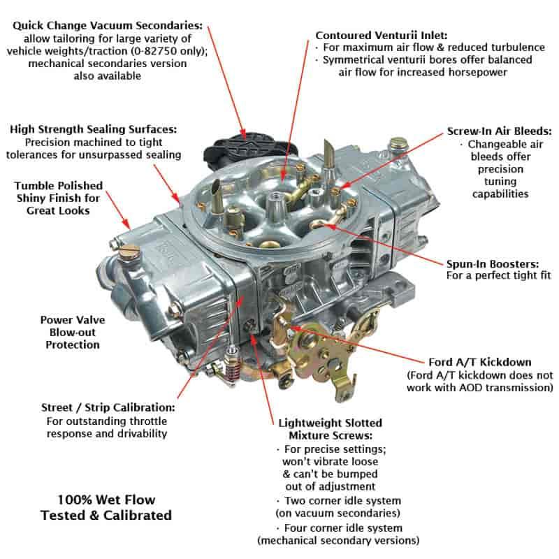Holley 0 82751 Street HP Carburetor 750 Cfm