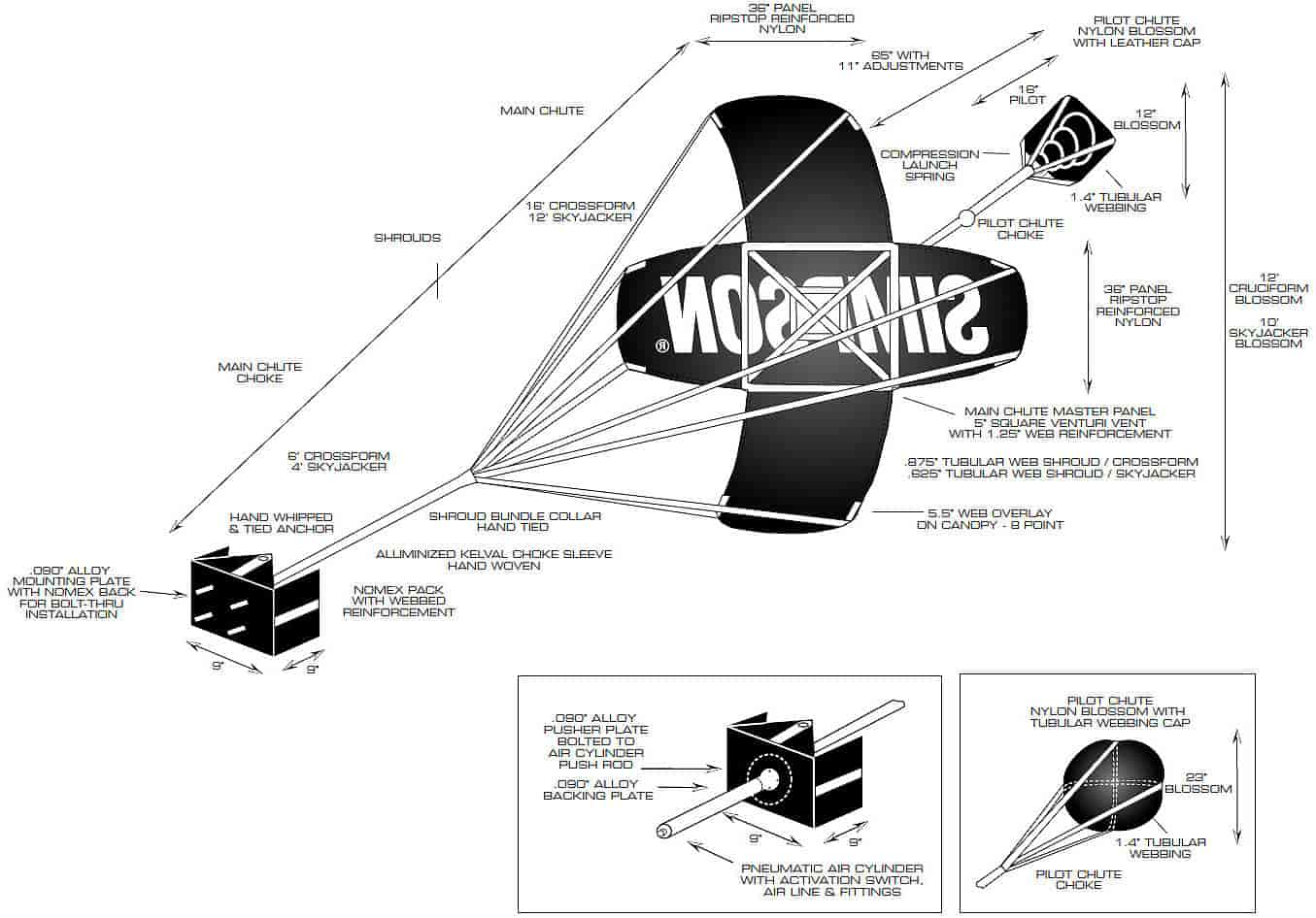 Double Parachute Race Car Kit : Community screenshots each post an image of beamng drive