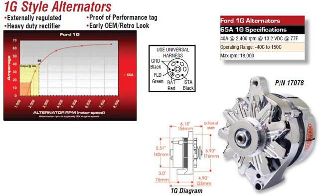 Powermaster 867141 Motorcraft Upgrade Alternator Polished Jegsrhjegs: Powermaster Alternator Wiring Diagram Mopar At Gmaili.net