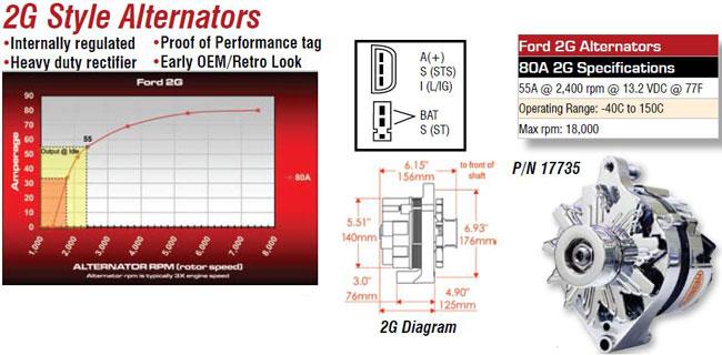 Powermaster Motorcraft Upgrade Alternator Natural