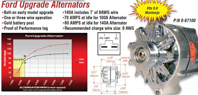 powermaster alternator wiring diagram ford   42 wiring