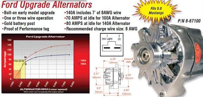 [SCHEMATICS_4PO]  Powermaster Ford Alternators | JEGS | Ford Powermaster Alternators Wiring |  | Jegs