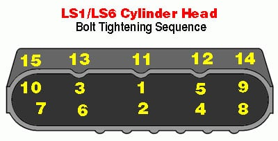 LS engine cylinder head bolt tightening sequence