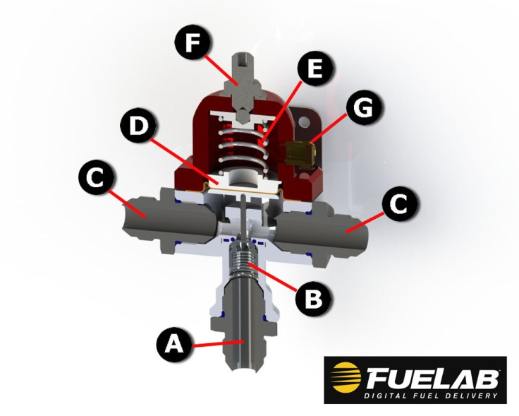 Fuelab Blocking Style Regulator on Jeep Grand Cherokee Fuel Pressure Regulator